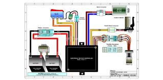 zongshen 150 wiring diagram loncin wiring diagram wiring diagram