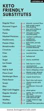 best 25 ketogenic diet ideas on pinterest ketosis foods