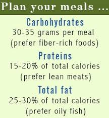 best 25 carbohydrates food list ideas on pinterest low carb
