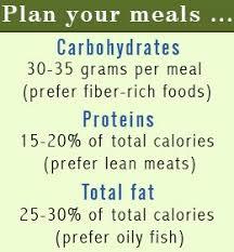 best 25 diet food list ideas on pinterest ketogenic food list