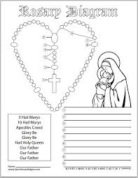 rosary for kids 6 rosary diagrams and rosary cards to print