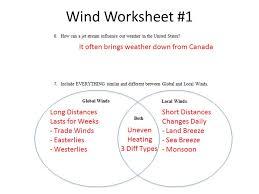 wind station review take out your packets ppt video online download