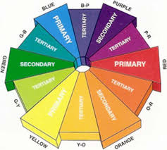 psychological effects of color incredible home design effects of color on emotions unbelievable