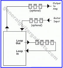 effects loop switch boxes general guitar gadgets