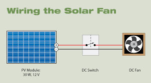 100 diy solar panels wiring diagram 5kw solar panel
