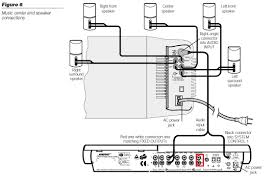 7 1 sony home theater system how to connect bose lifestyle 12 system speakers to a sony str