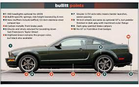 2008 ford mustang problems 2008 ford mustang bullitt test motor trend