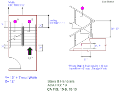 Handrail Requirements Osha Ada Stair Handrail Guard Rails And Handrails Have Specific