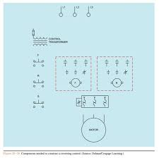 single phase induction motor forward reverse wiring diagram the