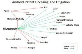 android license microsoft signs compal to patent licensing agreement for android