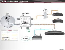 usb jack wiring diagram wiring diagram shrutiradio