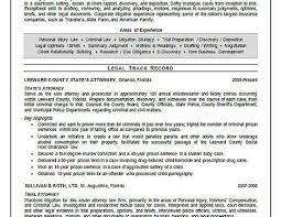 Personal Assistant Job Description For Resume by Facilities Manager Facilities Management View Chipotle Kitchen
