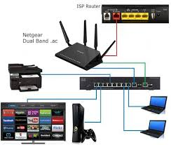 home network setup cisnet solutions virgin bt wifi broadband bedford home
