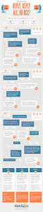 Business Email Etiquette Examples by Reply Vs Reply All Vs Bcc The Ultimate Flowchart For Not