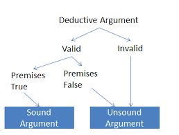 deductive vs inductive difference and comparison diffen