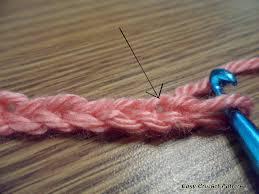 Easy Crochet Oval Rug Pattern Easy Crochet Pattern Crochet Granny Stripe Afghan Tutorial Rewrite