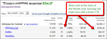 adsense cpc tested on over 600 websites increase your adsense cpc earnings to a