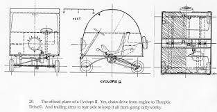 car plans main cyclops page