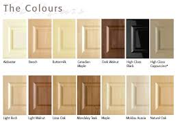 Replacement Kitchen Cabinet Doors - Kitchen cabinets door replacement fronts
