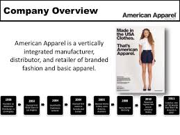 sle business plan on fashion designing marketing strategy for clothing line best market 2017