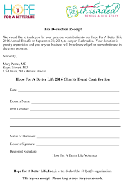 Charity Thank You Letter Sample 28 charity participation letter organizing fund raising and