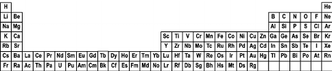 Periodic Table Sr Long Form Periodic Table