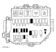2001 ford mustang fuse box 2010 mustang fuse box diagram ford excursion fuse panel diagram