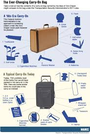 the evolution of the carry on bag thestreet