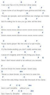 ukulele keyboard tutorial 429 best ukulele love images on pinterest music sheet music and songs