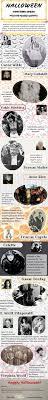 spirit halloween superstition springs 81 best events u0026 holidays infographics images on pinterest