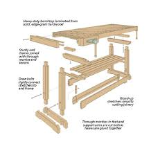 Work Bench Design Traditional Workbench Woodsmith Plans
