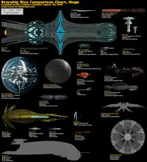 Battlestar Galactica Floor Plan Starship Size Comparison Charts Star Trek Minutiae