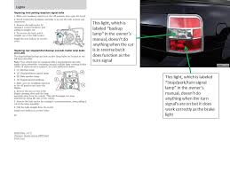 ford flex tail light wiring diagram ford free wiring diagrams
