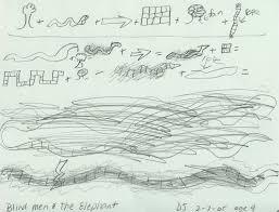 Blind Men And The Elephant Poem Math Story Diagrams U2014 Living Math