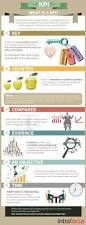 25 best keys images on pinterest business management corporate