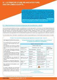 fiche de poste technicien bureau d udes unaforis rapport d activité 2013