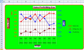 chart elements in excel vba part 2 chart series data labels