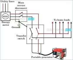 kohler generator wiring diagram rv jobdo me