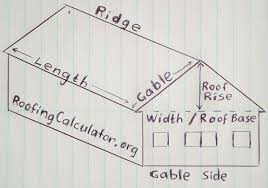 how do you figure square footage of a house how to figure square footage of a roof superior roof square