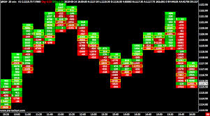 bid and ask trading software bid ask analysis volume metatrader account copier