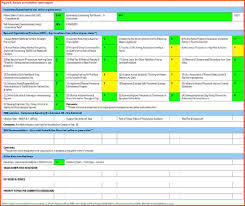 weekly progress report template project management weekly progress report template project management unique awesome