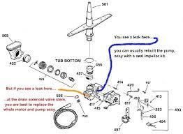 bosch dishwasher parts diagram u2013 ticketfun me