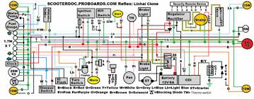 scooter wiring diagram with electrical images 50cc diagrams