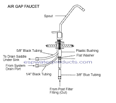 Faucet For Water Filter System Reverse Osmosis Installation Guide Esp Water Products
