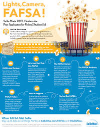 lights camera fafsa sallie mae releases movie inspired tips to