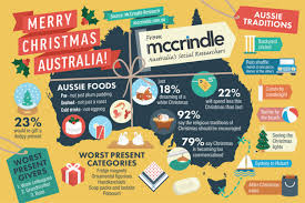 Australian Christmas Fun Facts About Christmas In Australia Visual Ly
