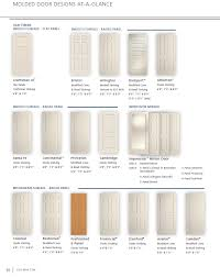 interior doors at home depot door solution for open master bathroom the home depot community