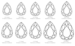 Diamond Depth And Table Pear Shaped Engagement Rings Info On Diamonds Quality Value
