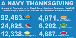 a navy thanksgiving idrivewarships