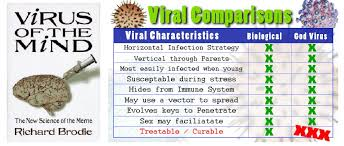 Virus Of The Mind The New Science Of The Meme - the deadly judaic mind virus memes and genes